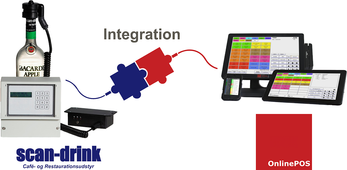 Integration med OnlinePOS.png